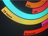 经典屏保之Polar Clock时钟屏保