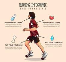 创意跑步男子信息图图矢量素材