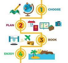 扁平化旅行信息图设计矢量