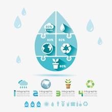 水滴环保图表矢量图片