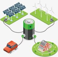 新能源发电和电动车矢量图片